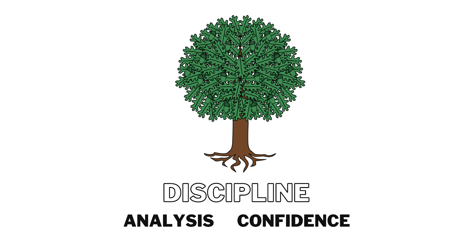 discipline analysis confidence Oleksandr Tereshchuk