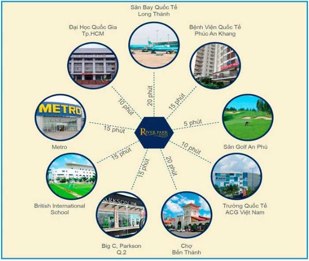 Vị trí địa lý của dự án nhà ở xã hội River Tower quận 9