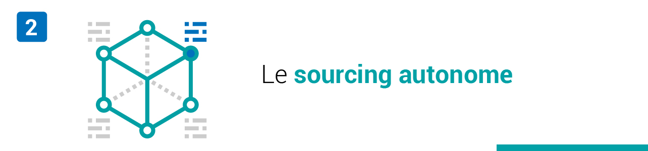 L'intelligence artificielle au service du sourcing autonome