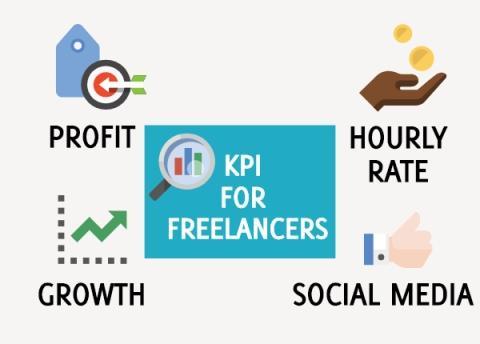 kpi for freelancers