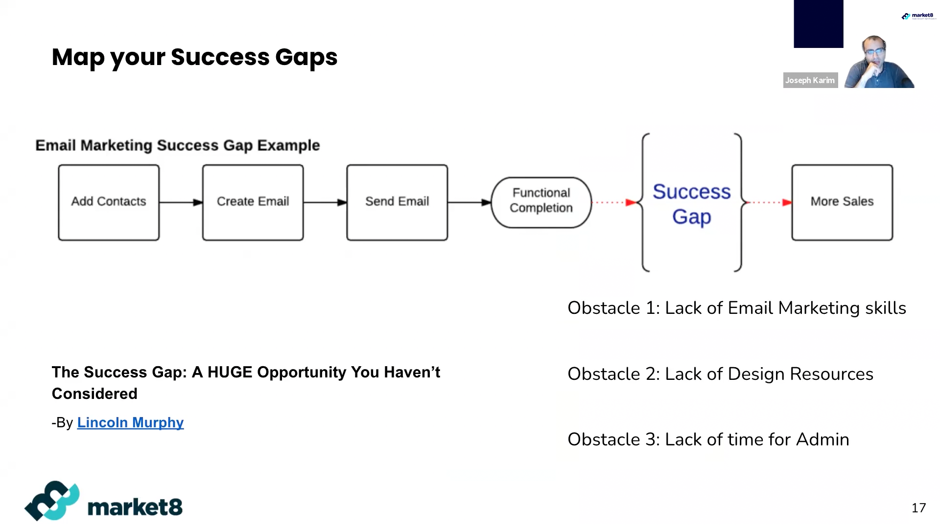 how to map user success gaps