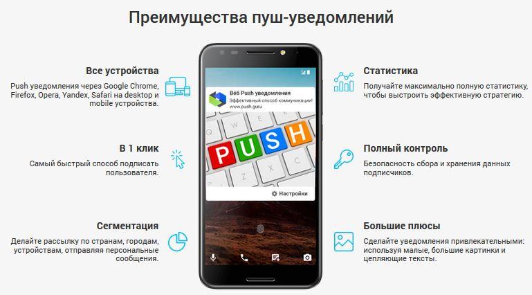 6 инсайтов PUSH-трафика в 2019