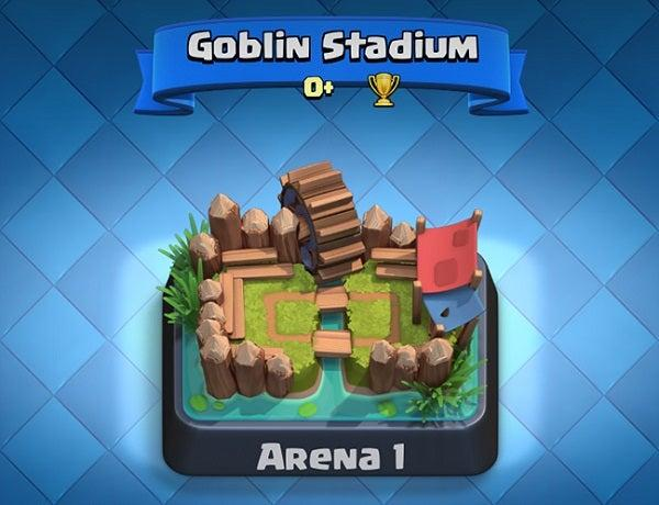 https://oyster.ignimgs.com/mediawiki/apis.ign.com/clash-royale/6/69/Arena1Pic01.jpg?width=640