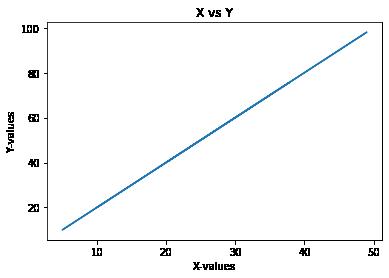 Sample Plot using matplot
