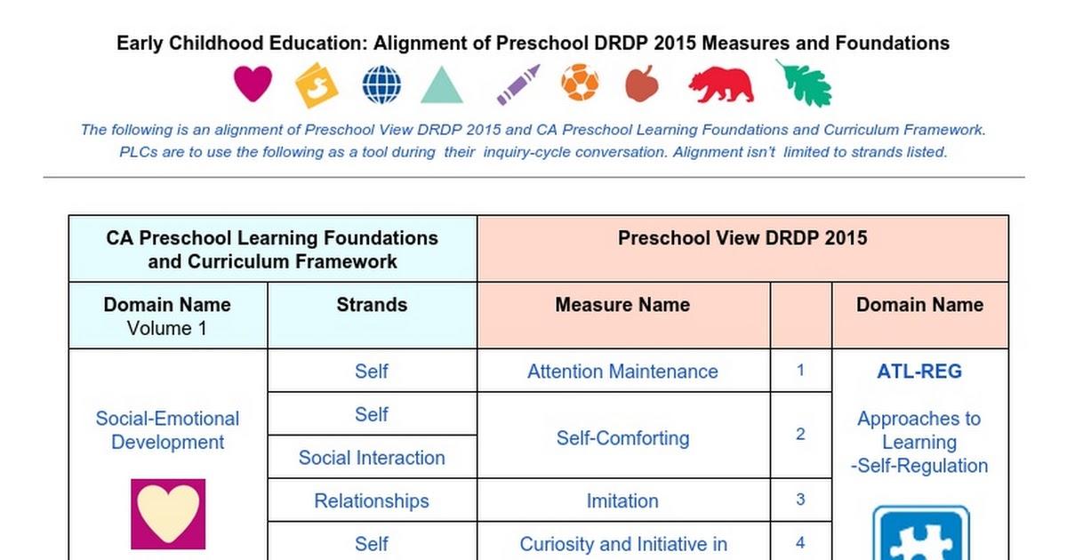 ca preschool curriculum framework ece preschool drdp2015 foundations alignment docs 262