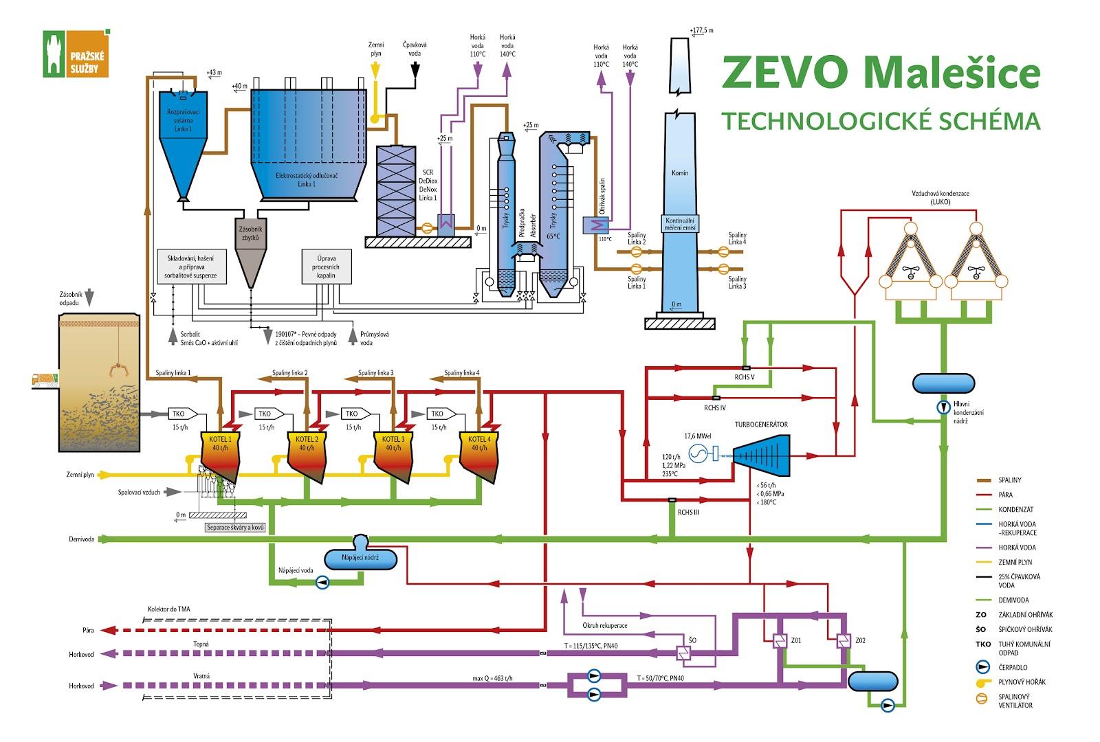Technologické_schéma_ZEVO_2015_jpeg.jpg