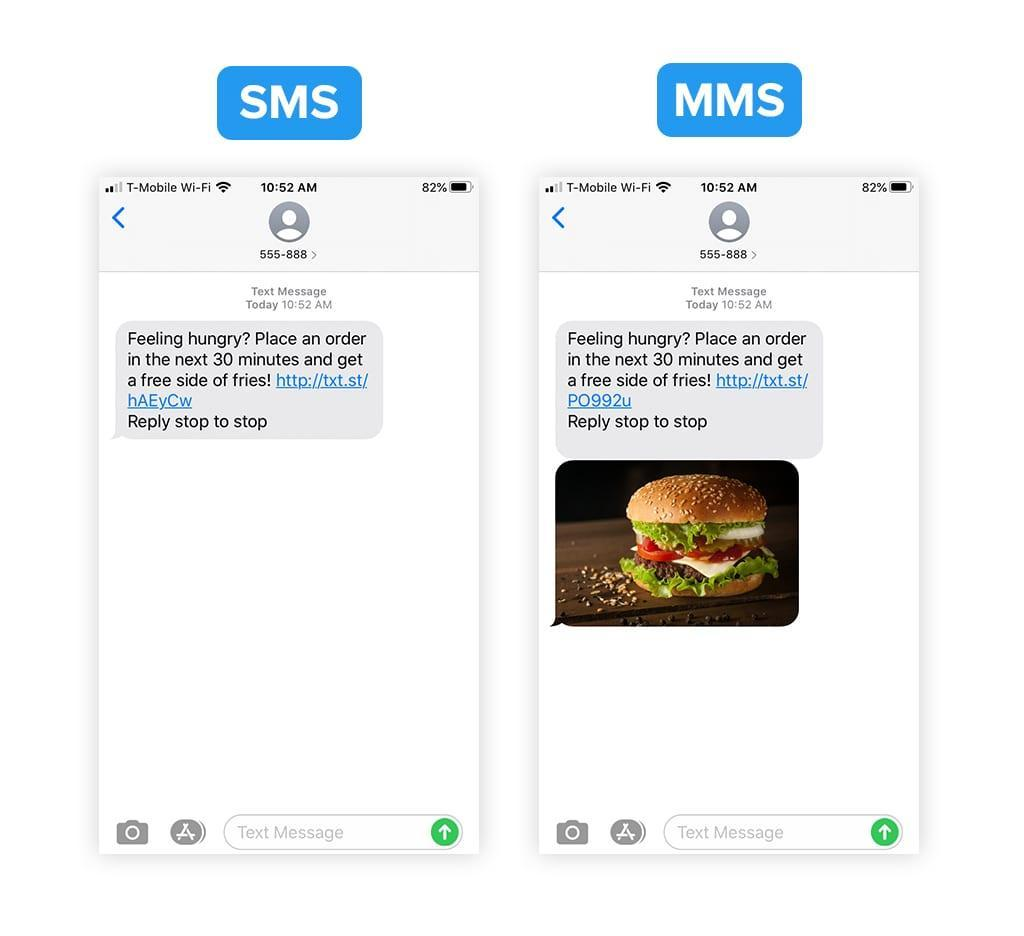 sms vs mms example