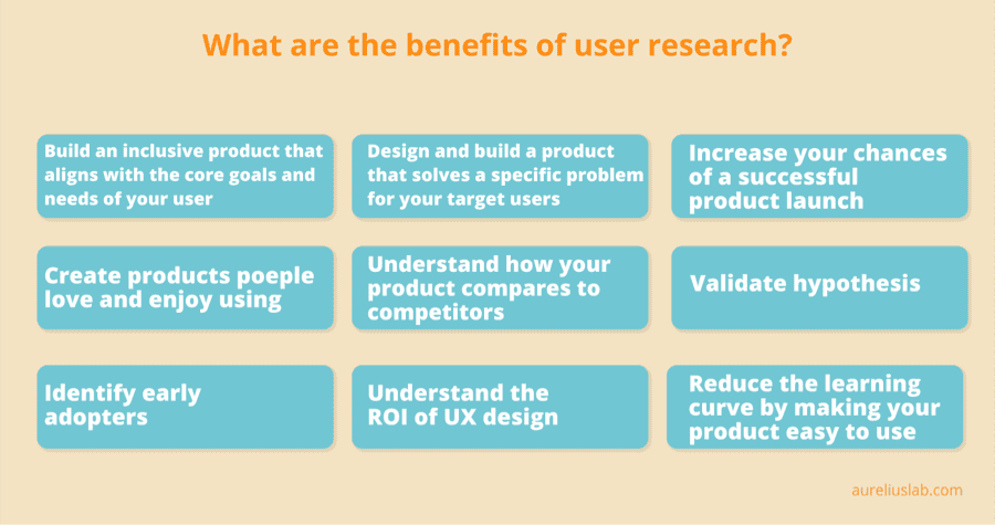 importance of UX research