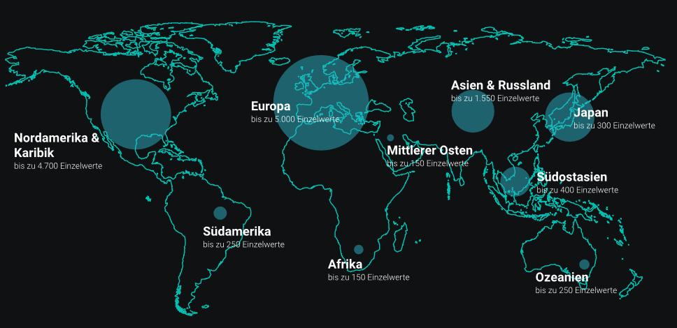 Globale Aufteilung der Einzelwerte bei Scalable Capital