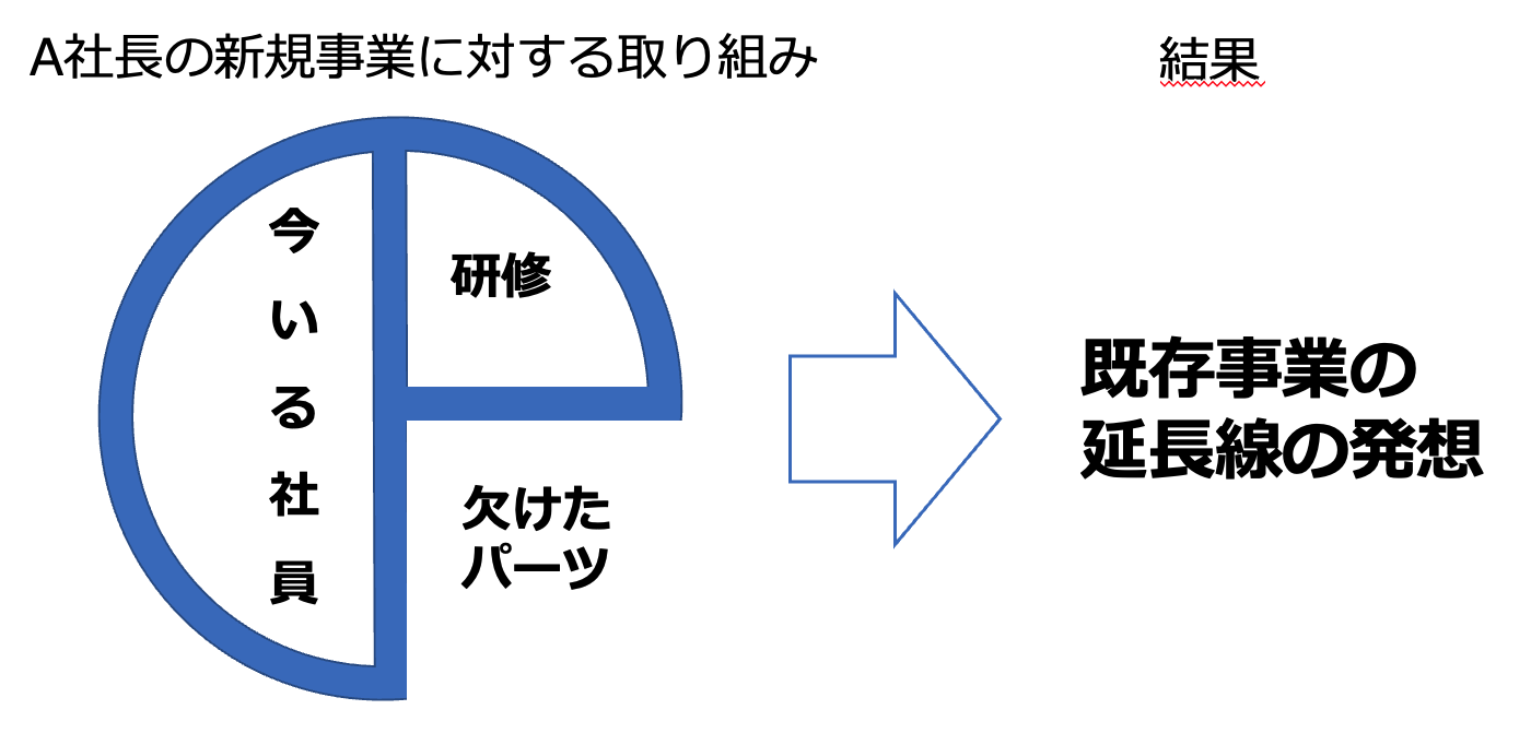 A picture containing diagram  Description automatically generated