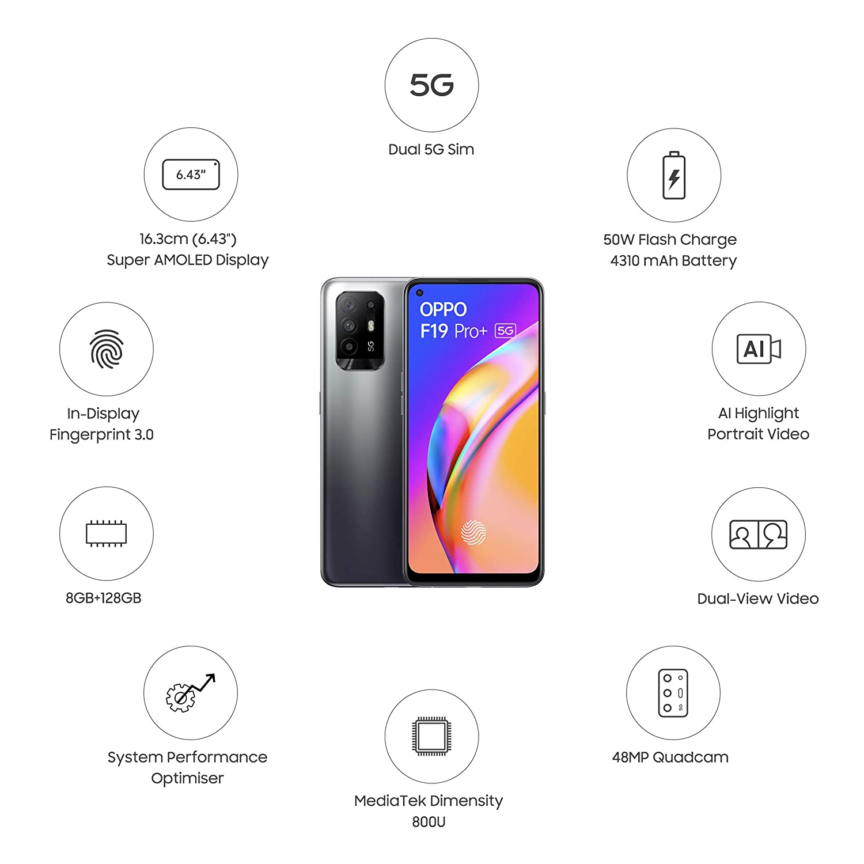 Best OPPO Mobiles In India