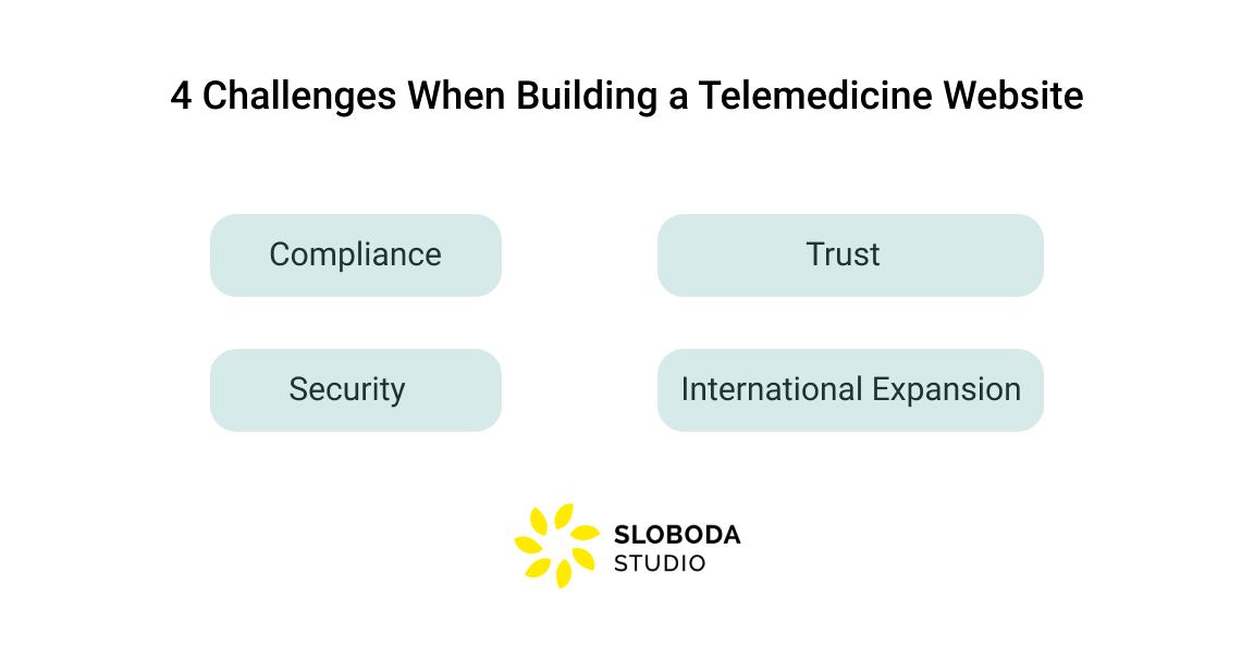 Challenges When Building a Telemedicine Platform
