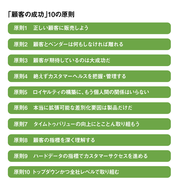 「顧客の成功」10の原則