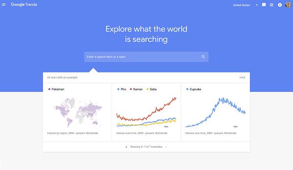 Google Trends là tiện ích hỗ trợ SEO giúp cung cấp các thông tin và xu hướng cập nhật mới nhất hiện nay.