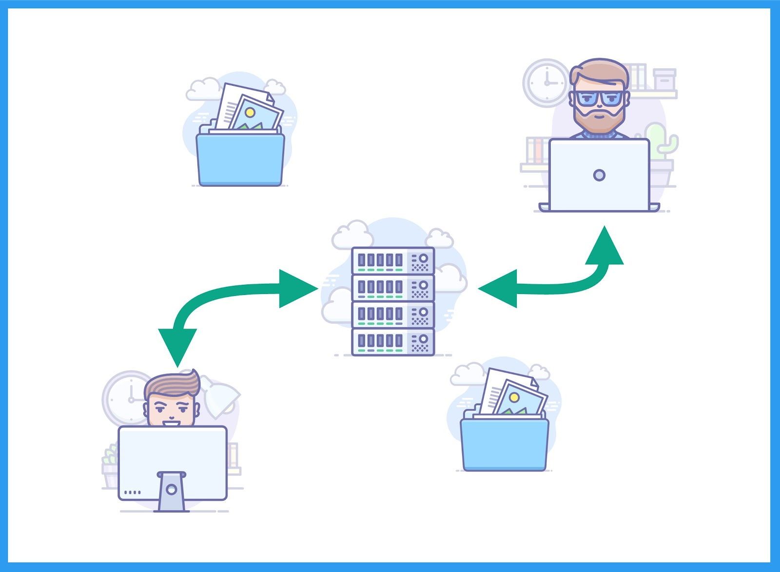 Graphic showing flow of files via FTP in ecommerce.