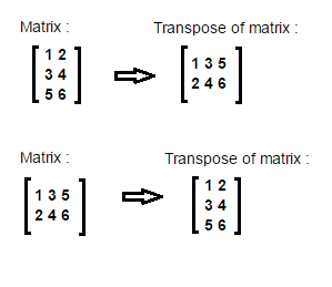 JavaMadeSoEasy.com (JMSE): Matrix Transpose program in java
