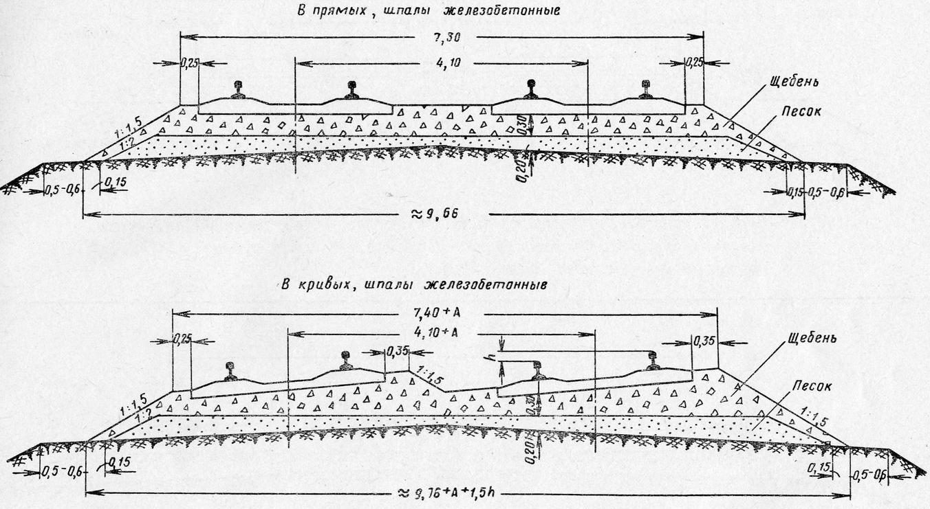 нормы проектирования железных дорог
