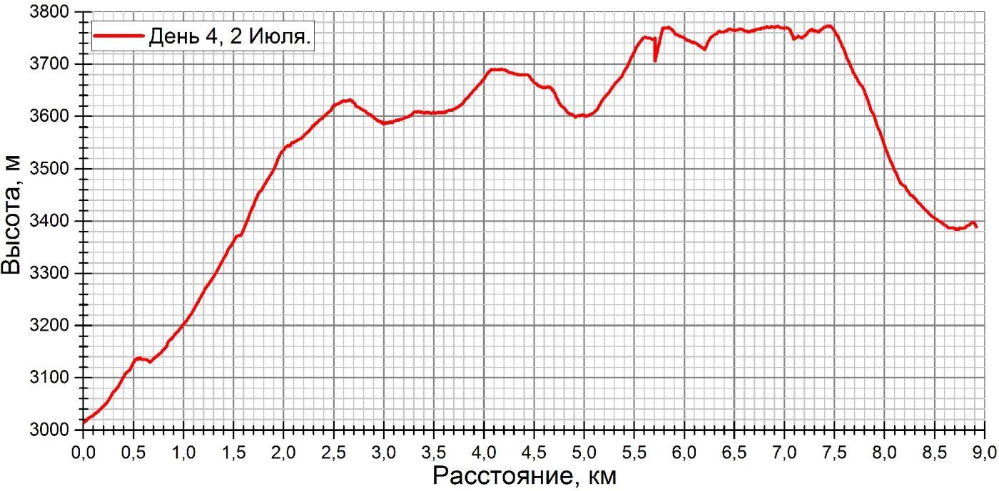 д4 график.jpg