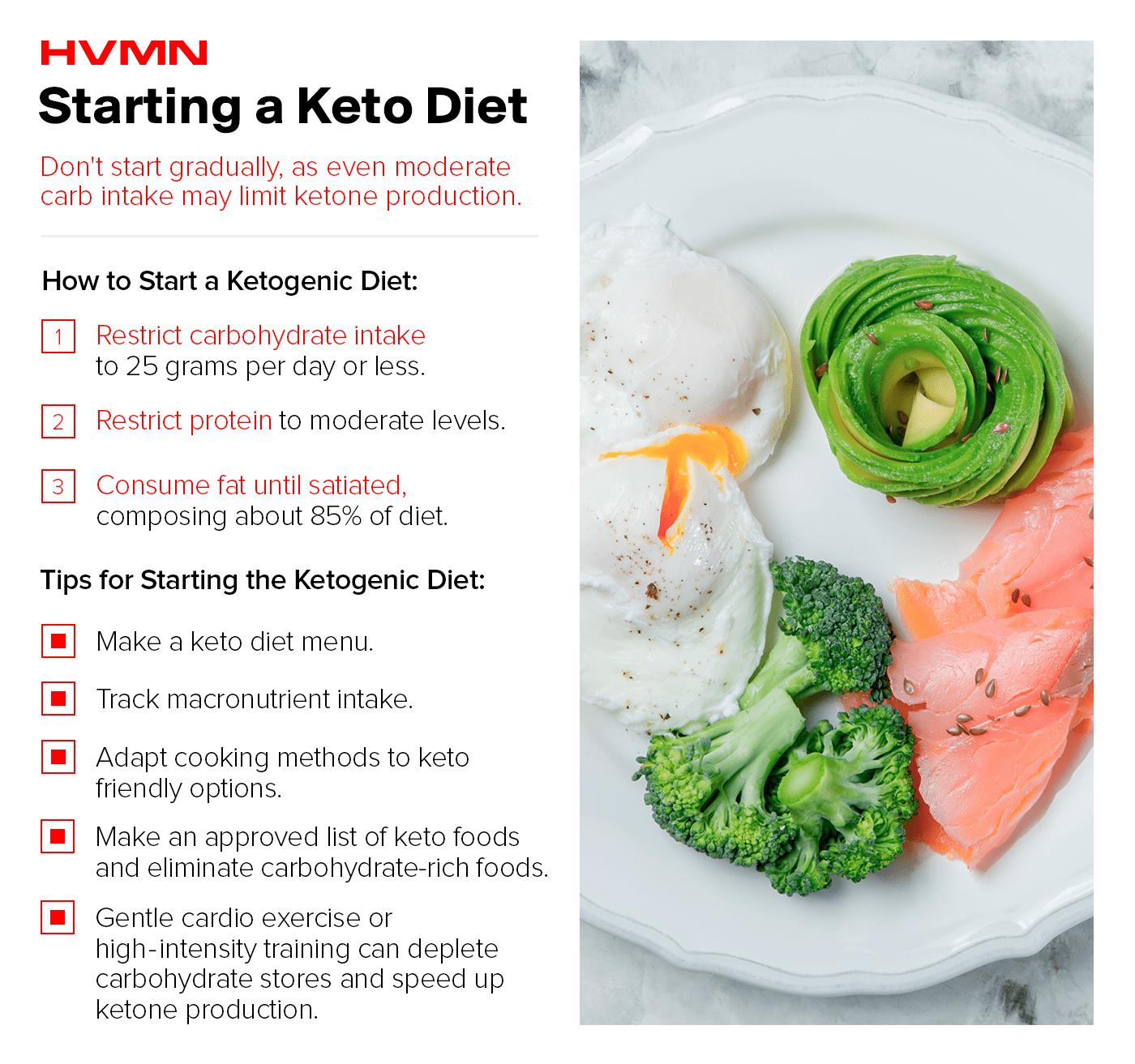 the best way to start keto diet