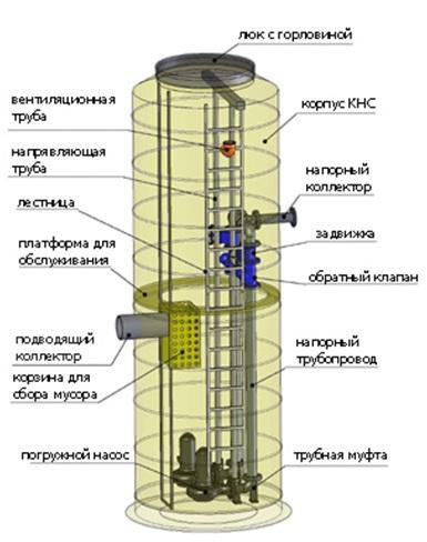 http://www.velnab.ru/upload/medialibrary/47f/kan1.jpg