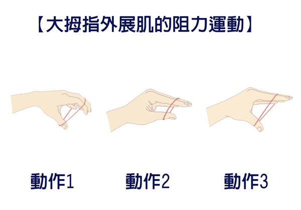 【大拇指外展肌的阻力運動】將手指遠端指節伸直,近端稍微彎曲,讓其他的手指頭都微微打開。