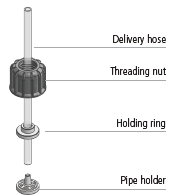 How Dosing Pumps Tube Connection Kits Work