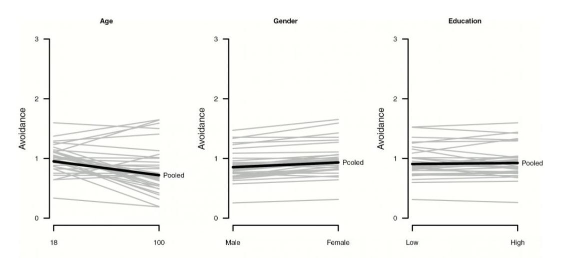 Imagem 2 do estudo