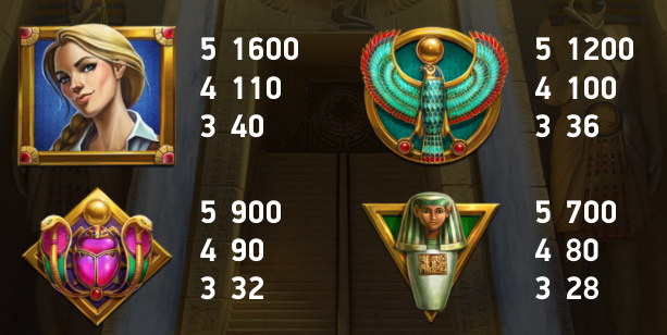 Mercy of the Gods payouts