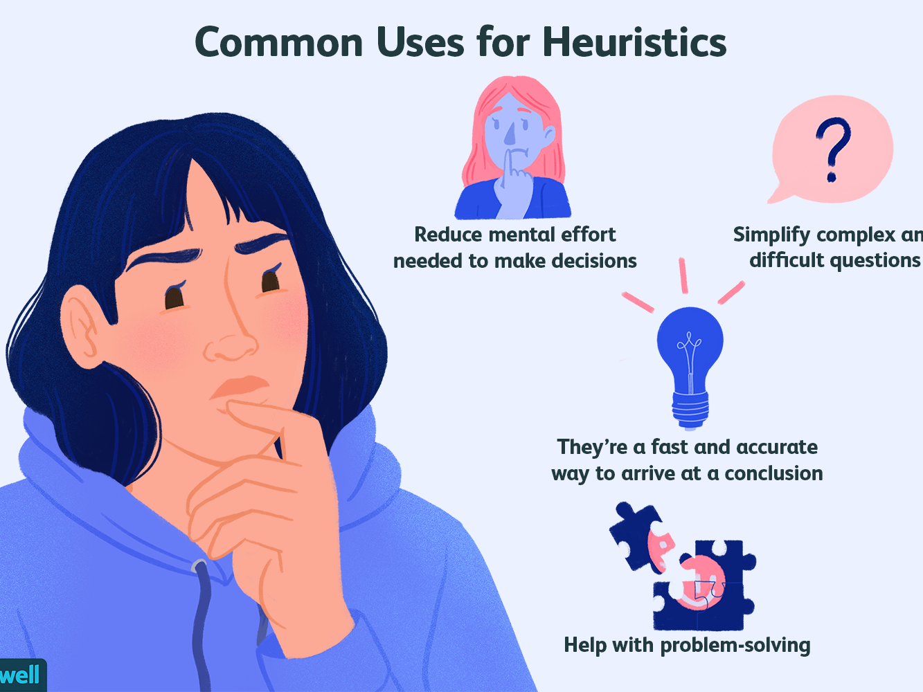the customer-centric mindset heuristics and cognitive biases