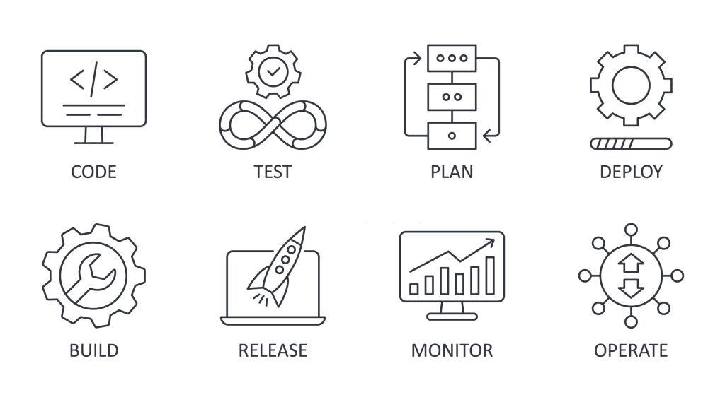 Best Practices In Agile Software Development
