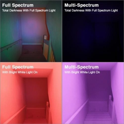 Różnice Mulitspectrum