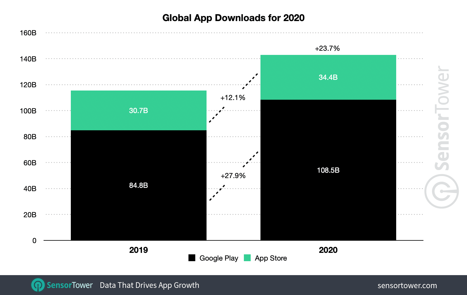 android-vs-ios-game-development-which-platform-runs-the-show-in-2021-3