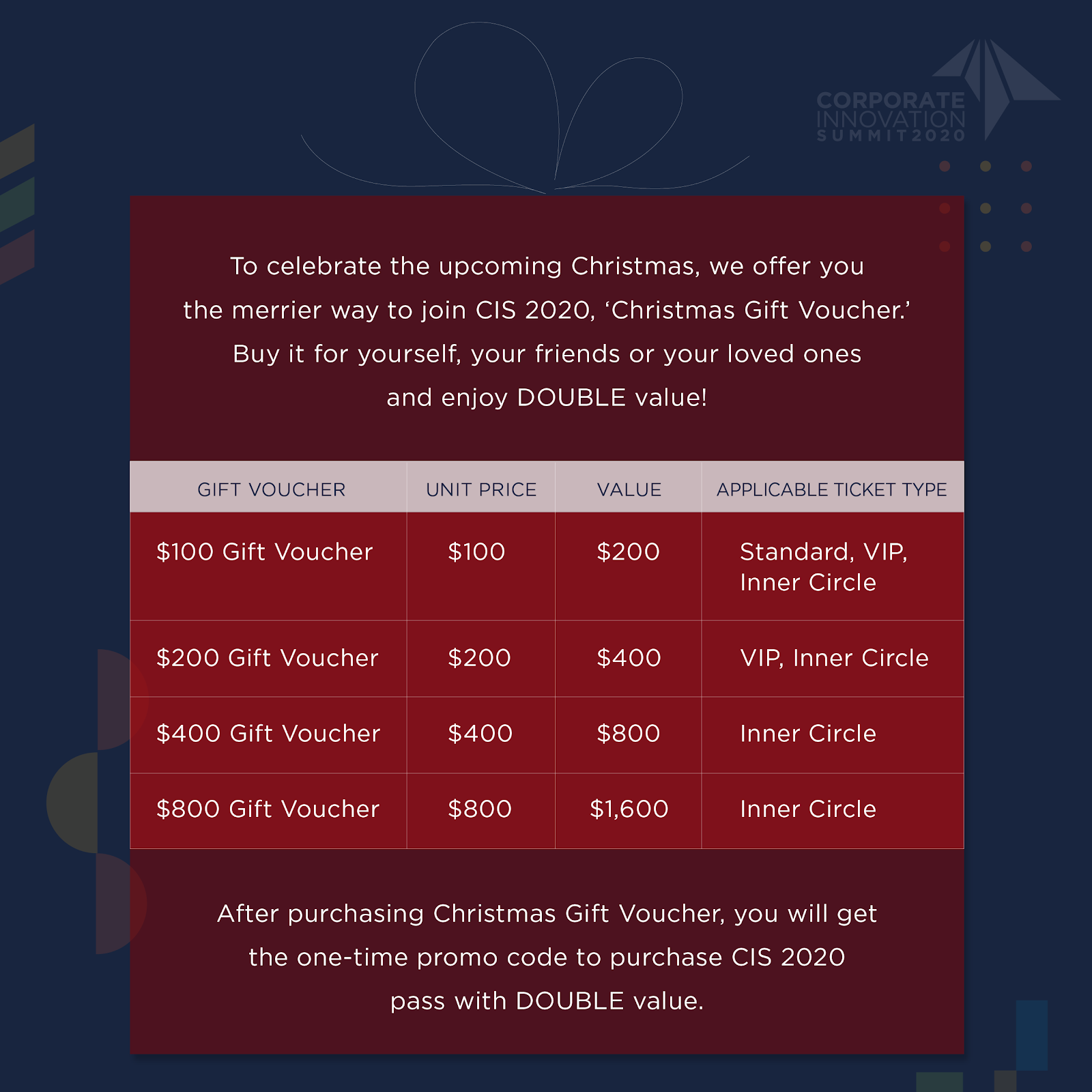 Another Christmas Here With You 2020 Experience is the best gift for Christmas. Here is the Merrier Way