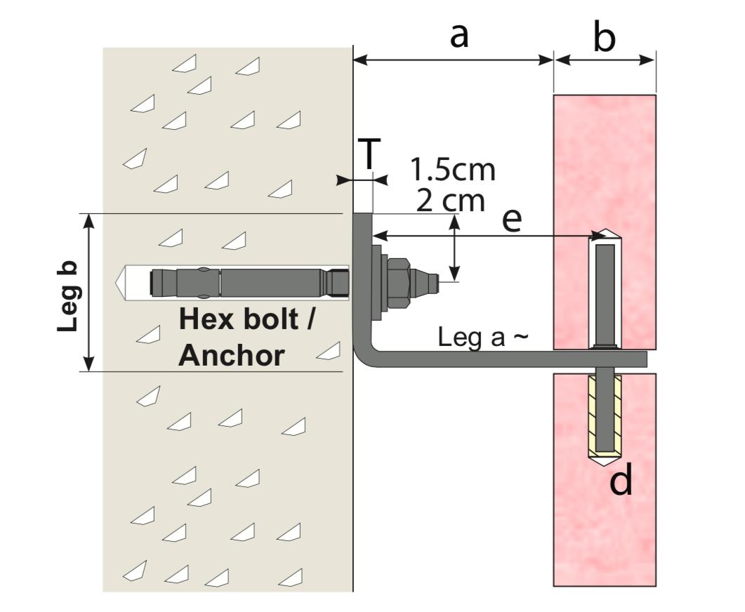 phương pháp thi công ốp đá mặt dựng giai đoạn gắn bas