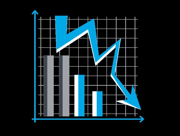 your metrics will crash