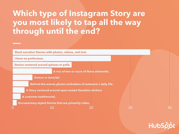 instagram-story-engagement-statistics