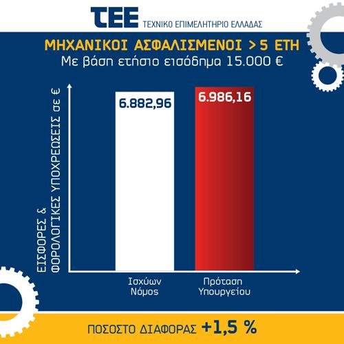 Diagrams-TEE-03