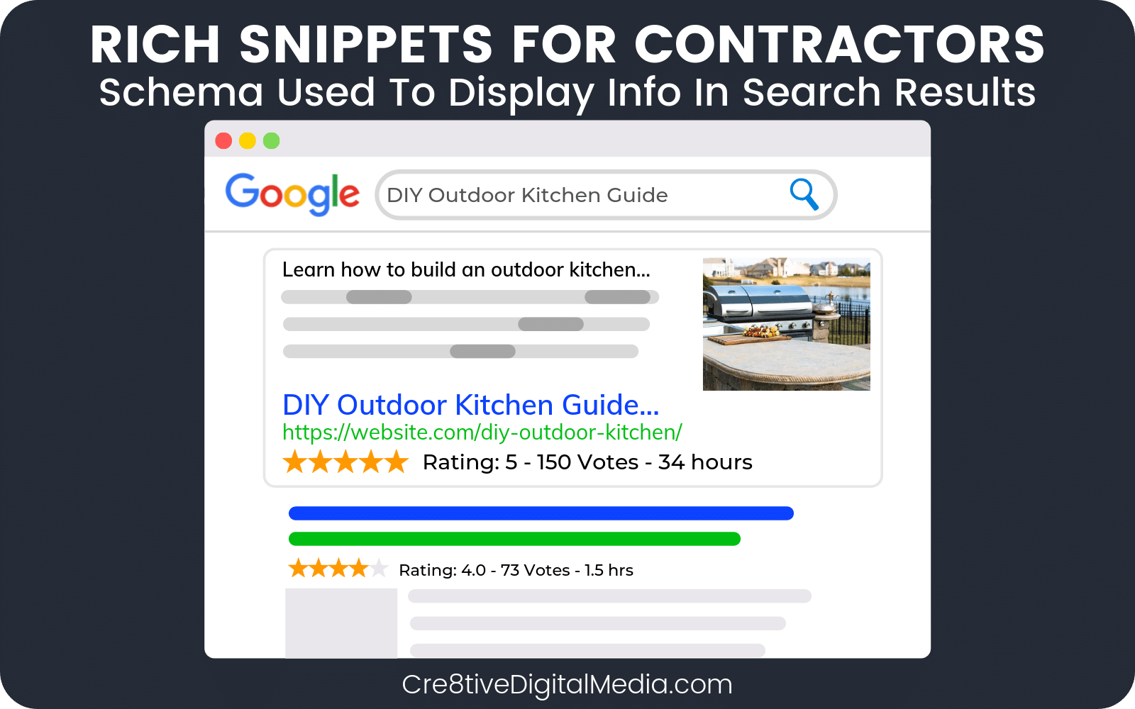 Rich Snippet from contractor blog article In Google SERPs