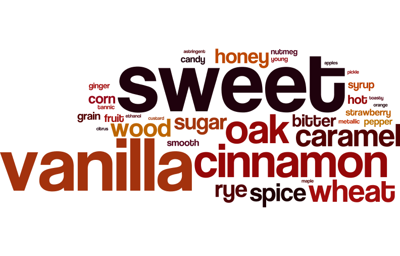 mm-wordle.png