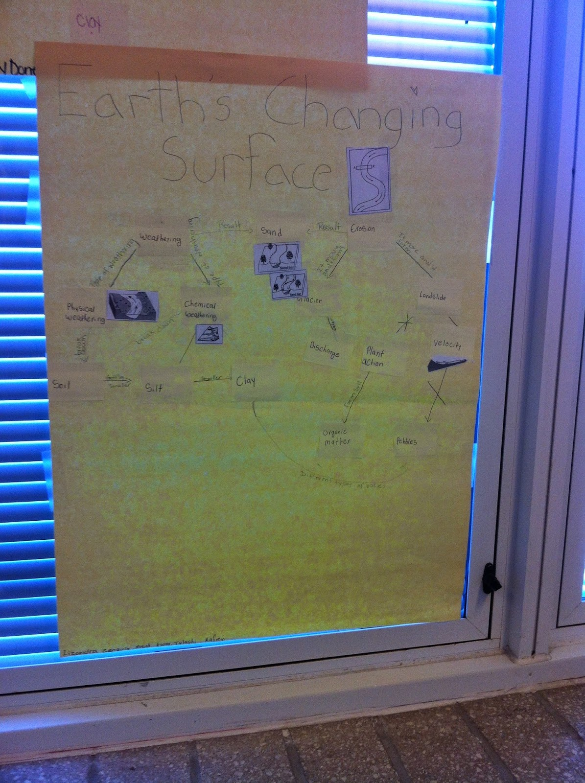 a good way for students to organize and show their knowledge - use of concept maps for weathering and erosion