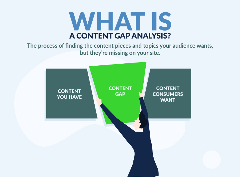 What is a content gap analysis infographic