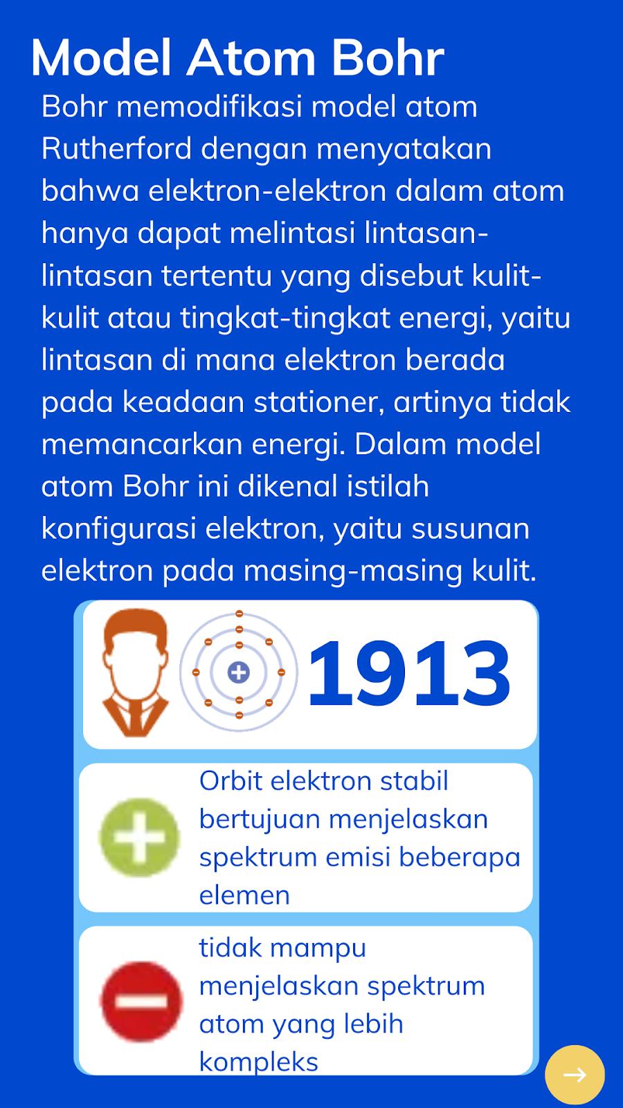 E:\DATA JIJI\ERAPEE Project\Chemistry\Gambar artikel\Sejarah Lengkap Perkembangan Teori Atom\5.png