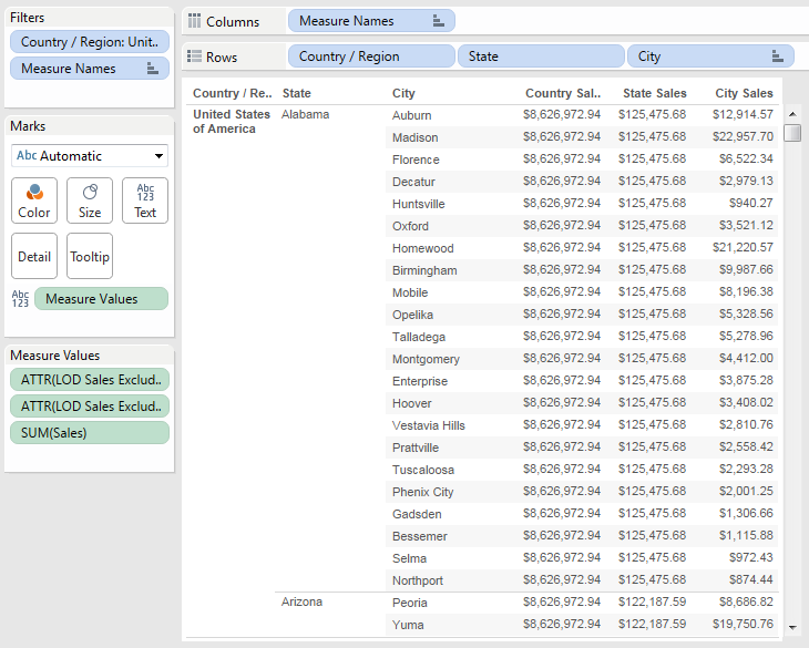 Final view of both LOD calculations in Tableau