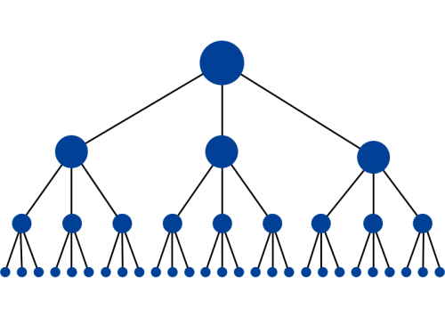 link pyramid 1