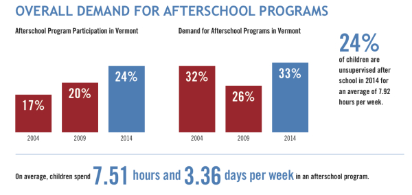VT-AA3PM-2014-Fact-Sheet
