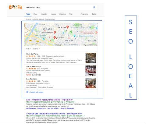 Image google seo local