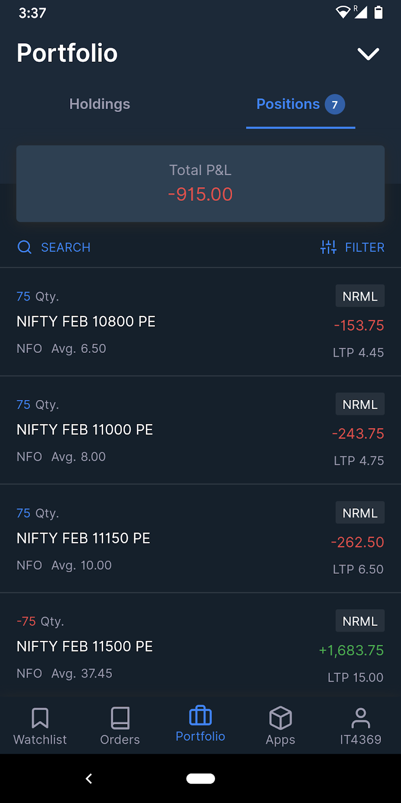 P&L for 7 Feb