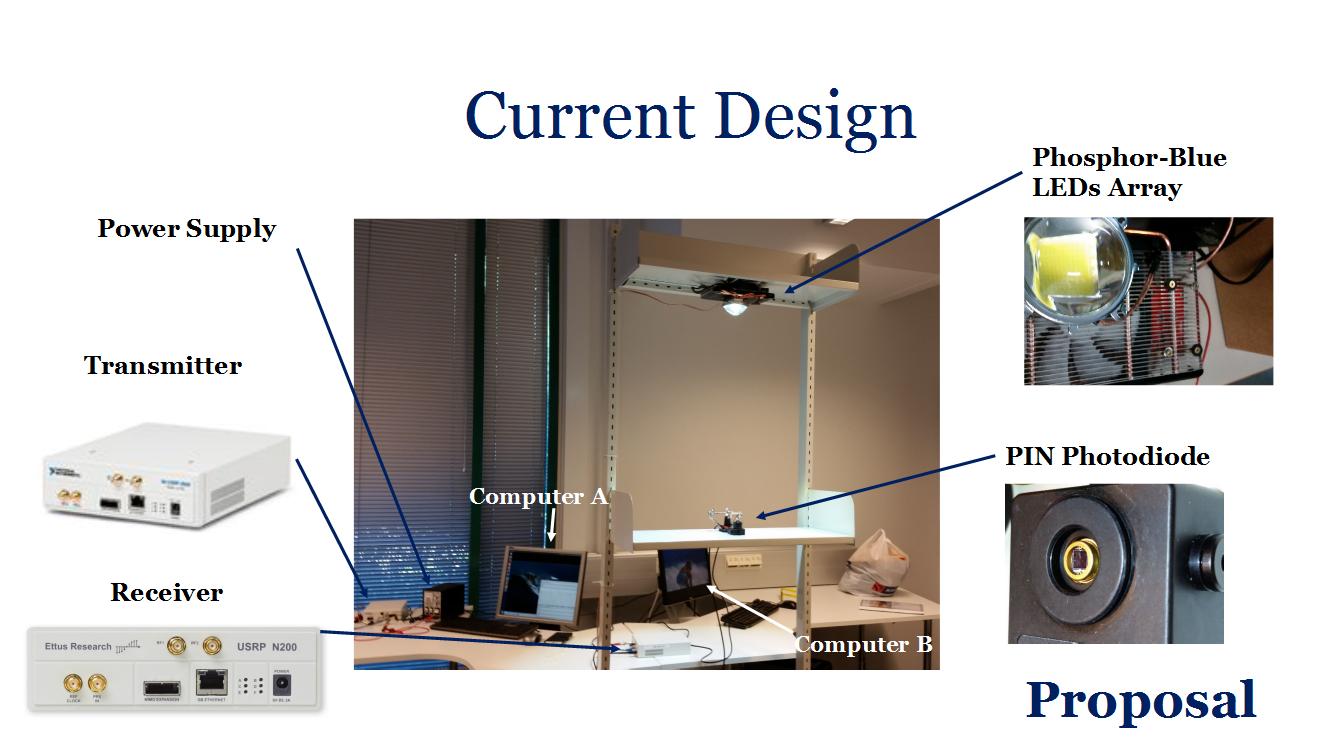 VLC design.png