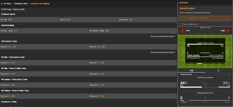 БК Cloudbet: реальные отзывы и детальный обзор