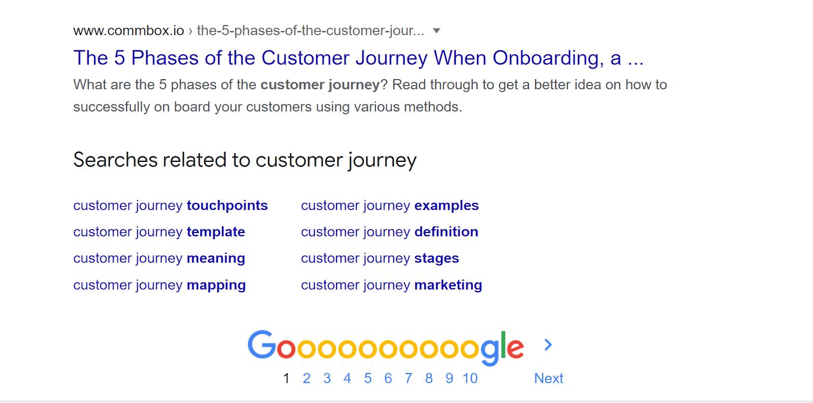 Nyckelordssökning med Google-sökrelaterad